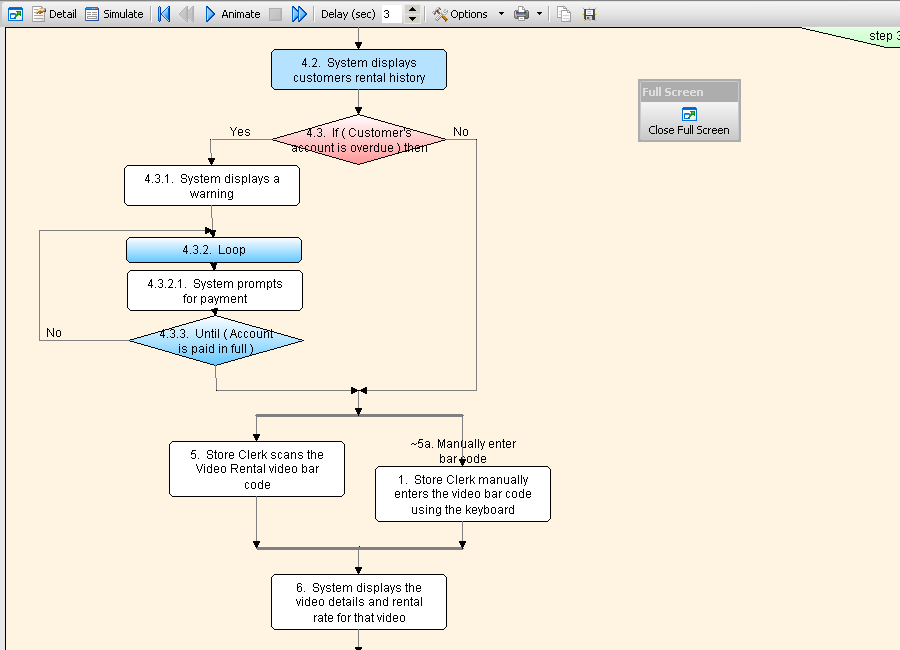 visual use case activity diagram